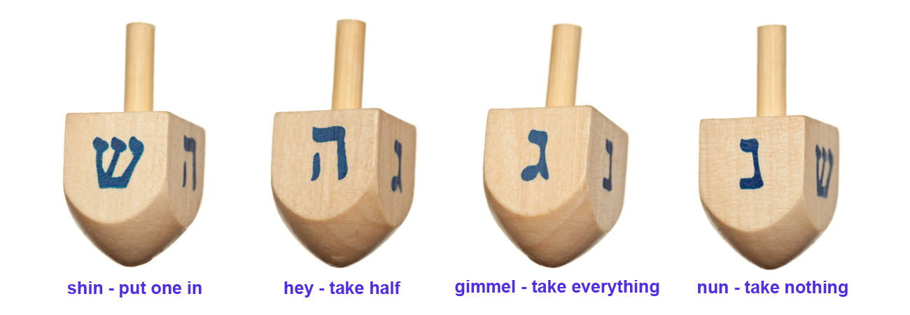 how to play dreidel? - breaking matzo