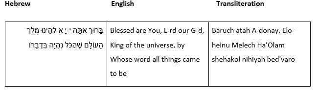 Shehakol Blessing